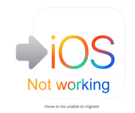 Move To iOS Not Working? Here Is The Solution