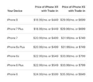 iPhone Trade-In Discounts